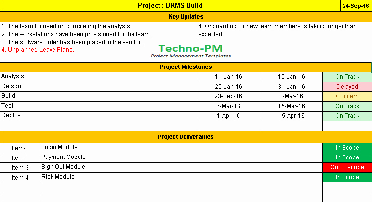 Project Management Progress Report Template Best Of E Page Project Status Report Template A Weekly Status