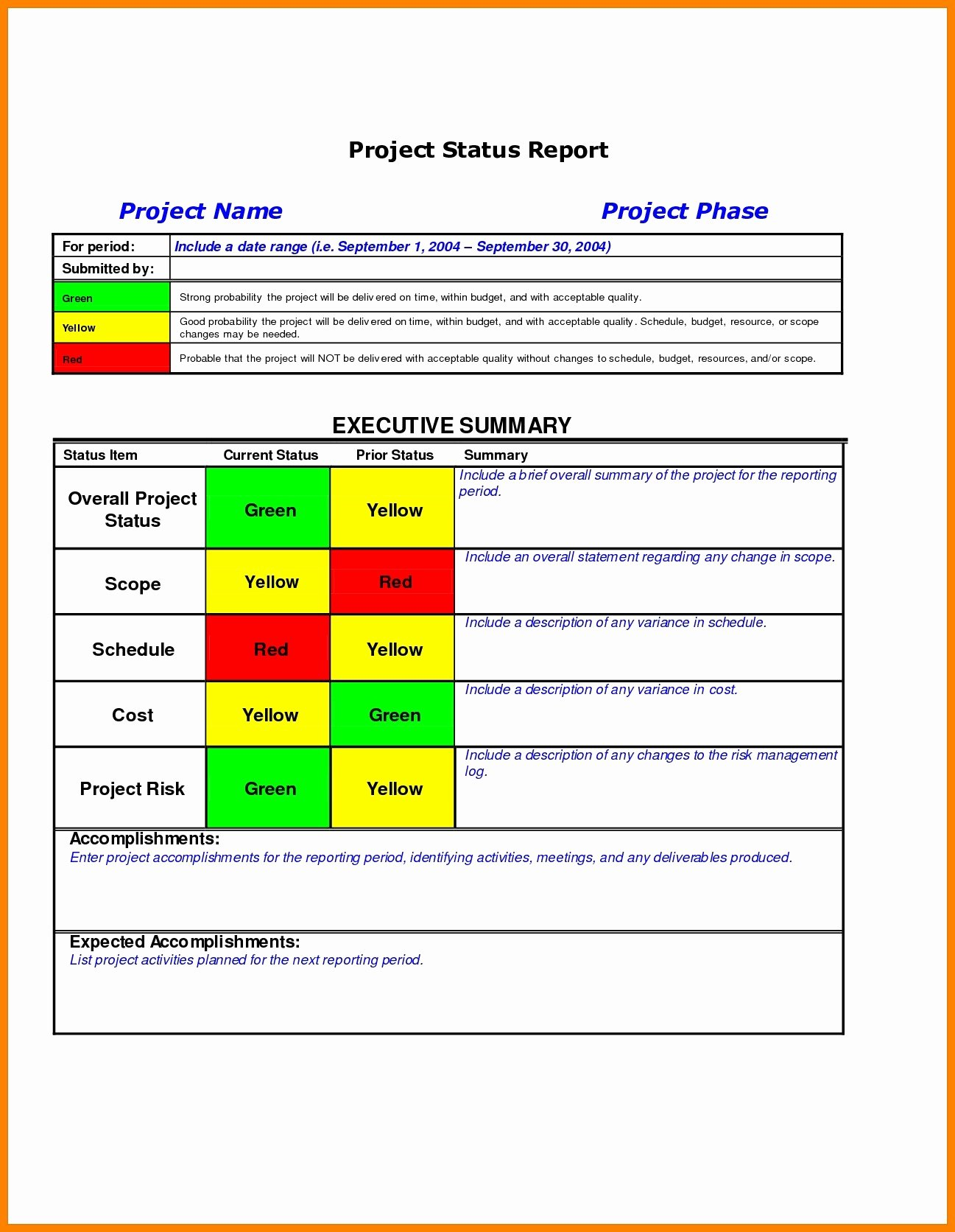 Project Management Report Template Fresh Portfolio Management Report Sample Valid 4 Project