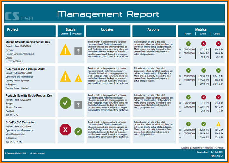 Project Management Report Template Lovely 3 Project Management Status Report Template