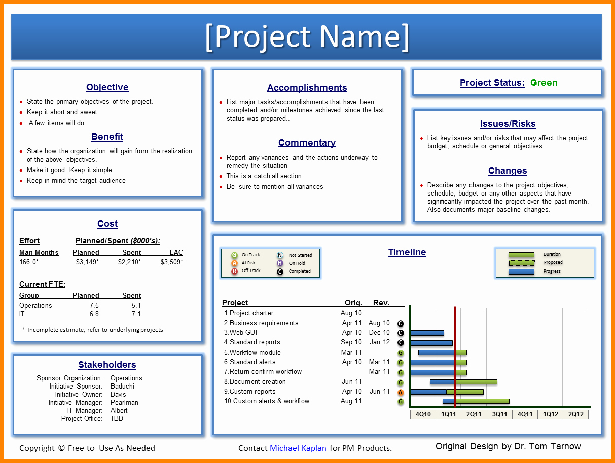 Project Management Report Template Luxury Project Management Status Report Template to Pin