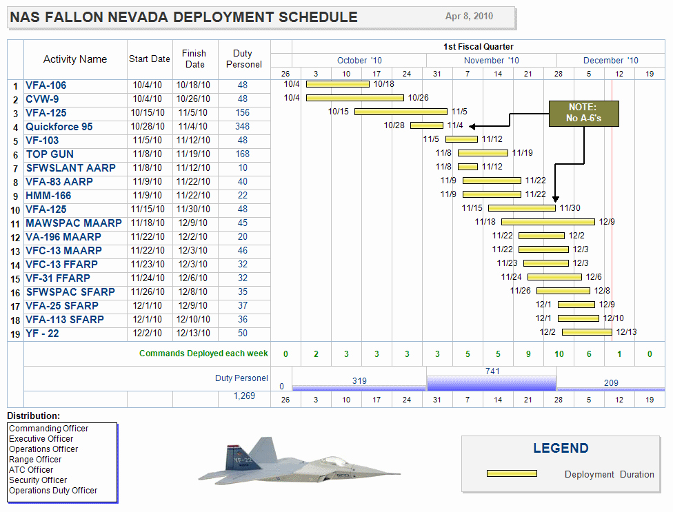 Project Management Schedule Template Best Of Free Project Management Templates for Aerospace
