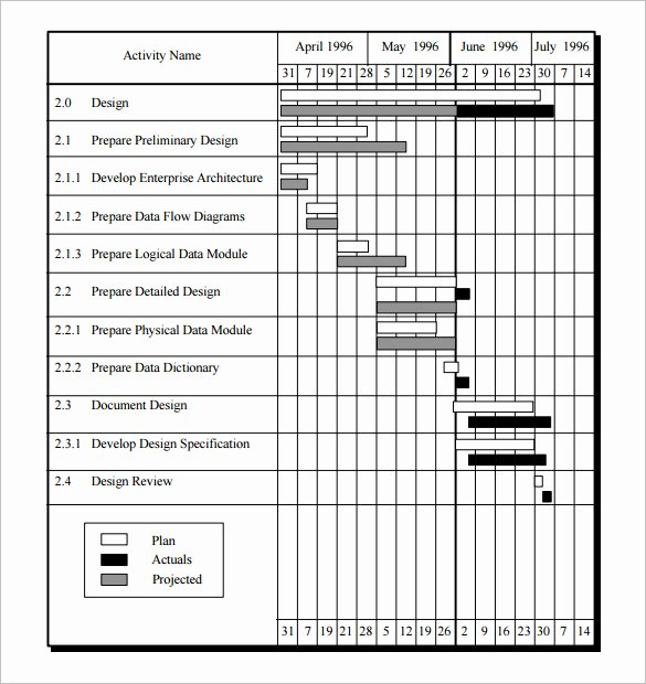 Project Management Schedule Template Best Of Project Schedule Template 14 Free Excel Documents