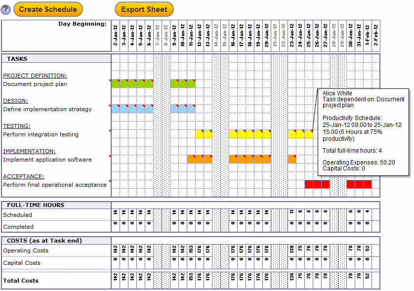 Project Management Schedule Template Fresh Excel Template Project Management