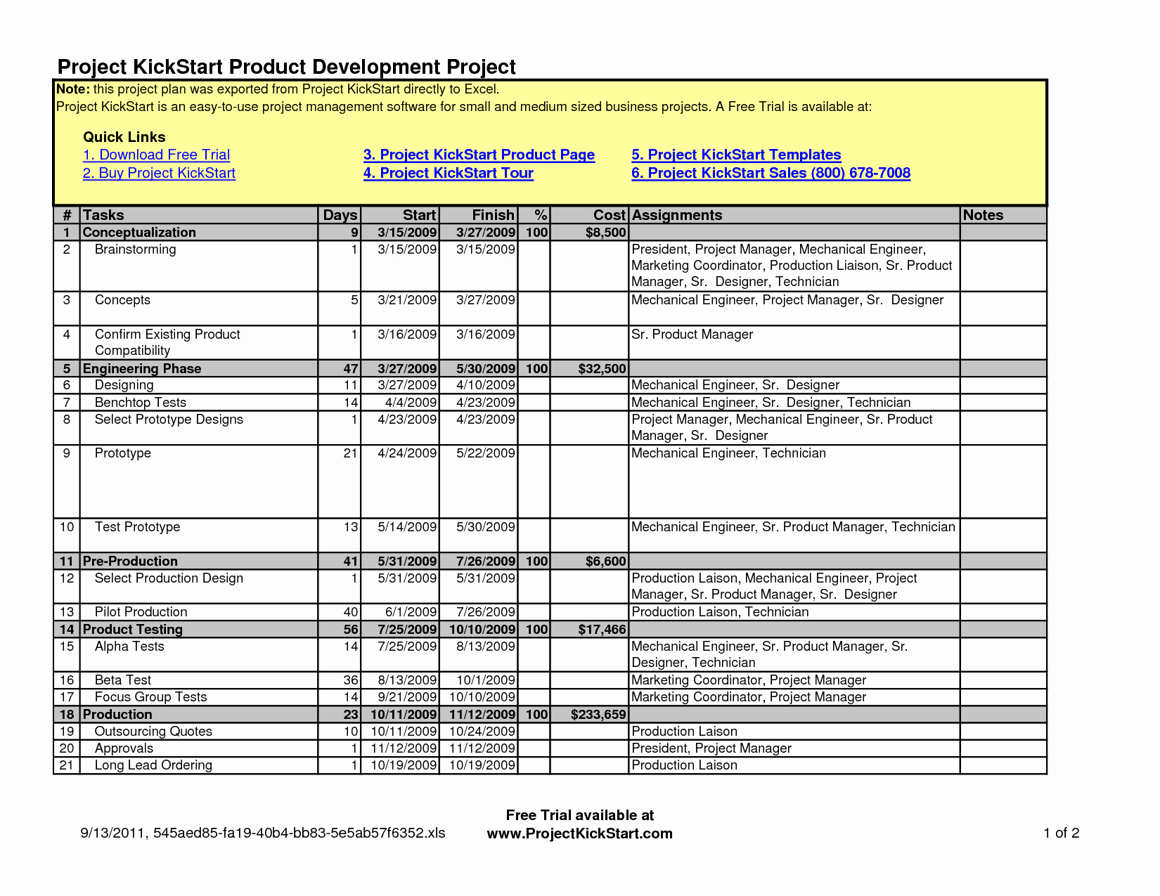 Project Management Schedule Template Lovely Project Management Schedule Template Project Management