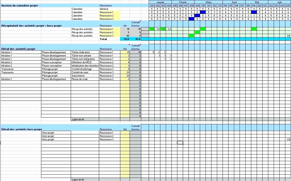 Project Management Schedule Template Unique Template Project Management Schedule Template Excel