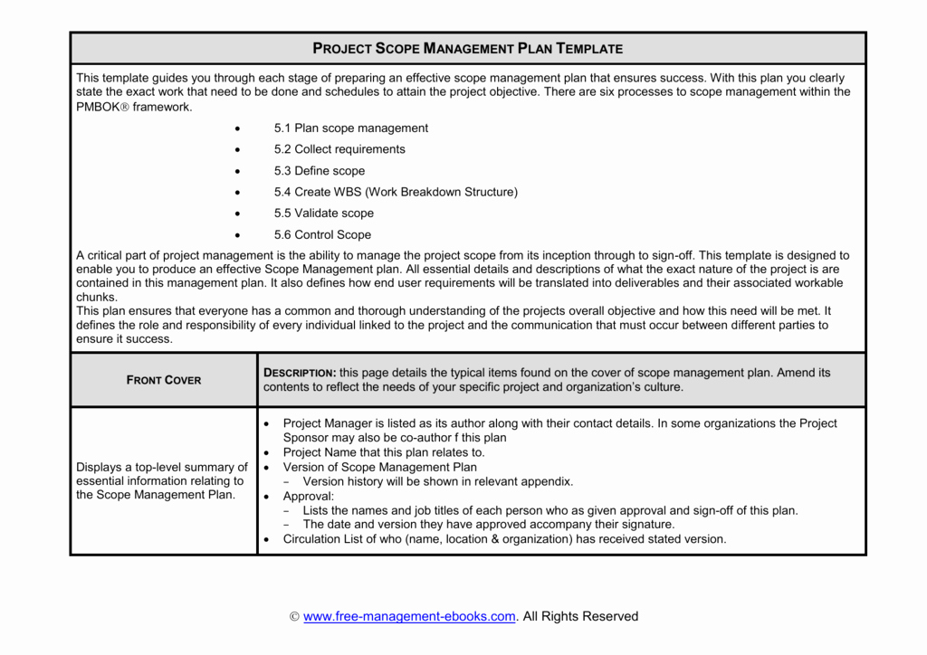 Project Management Scope Template Fresh Project Scope Management Plan Kenindle fortzone