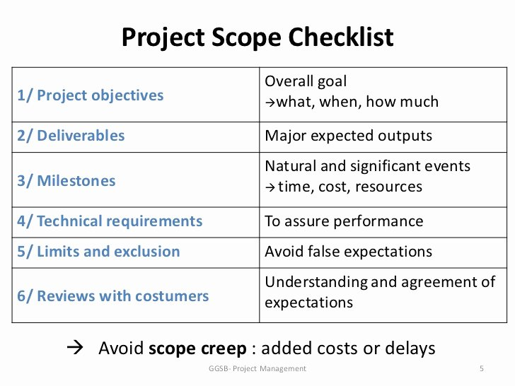 Project Management Scope Template New Project Scope Definition