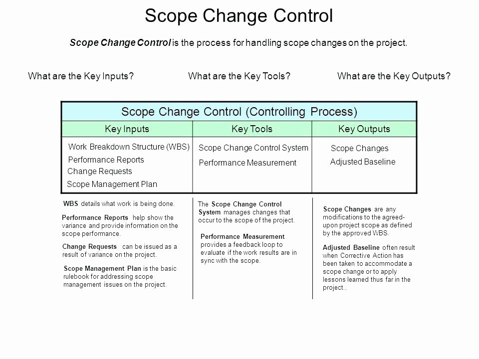 Project Management Scope Template Unique Best S Project Requirements Examples Scope