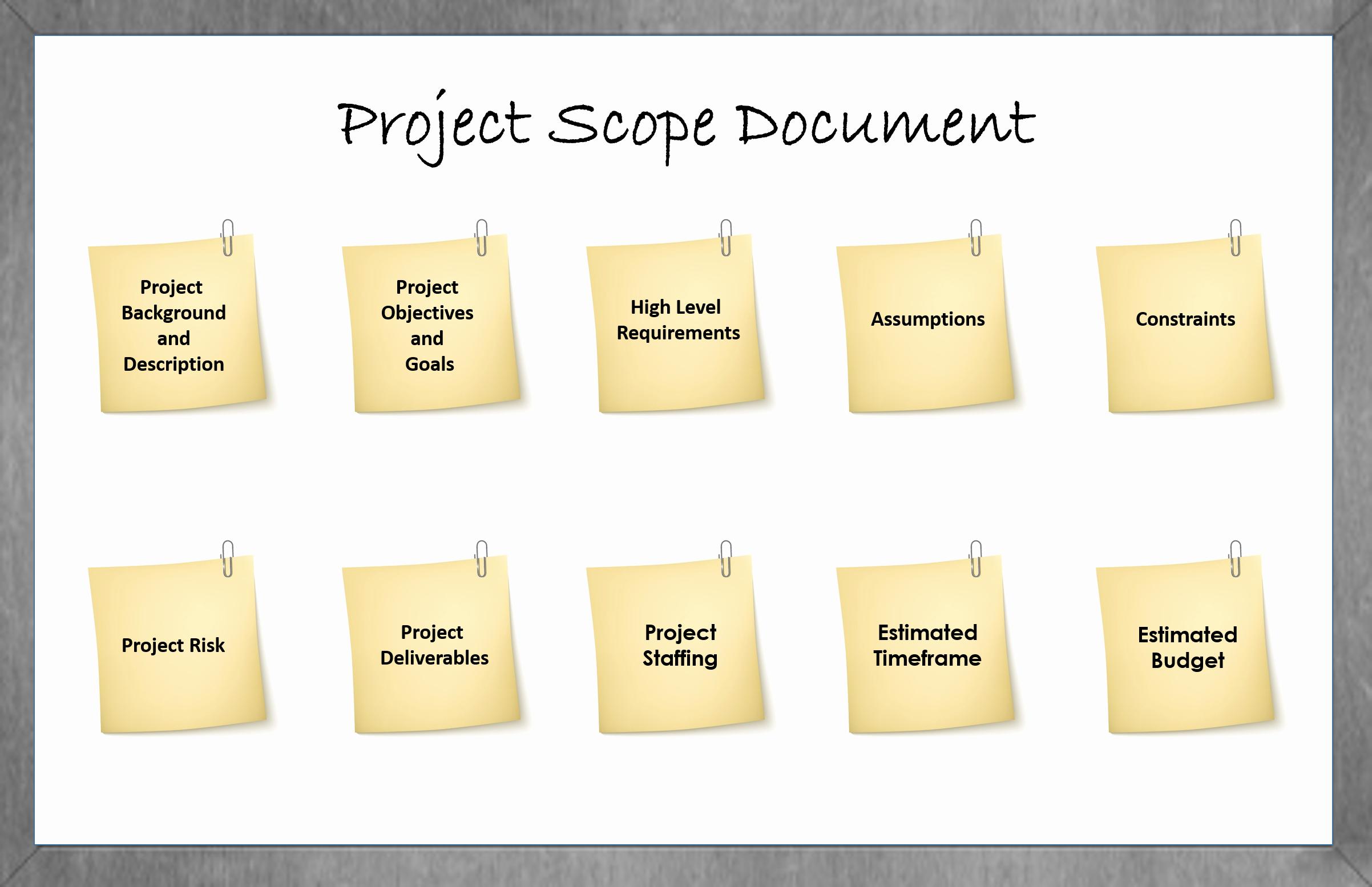 Project Management Scope Template Unique Project Scope Template