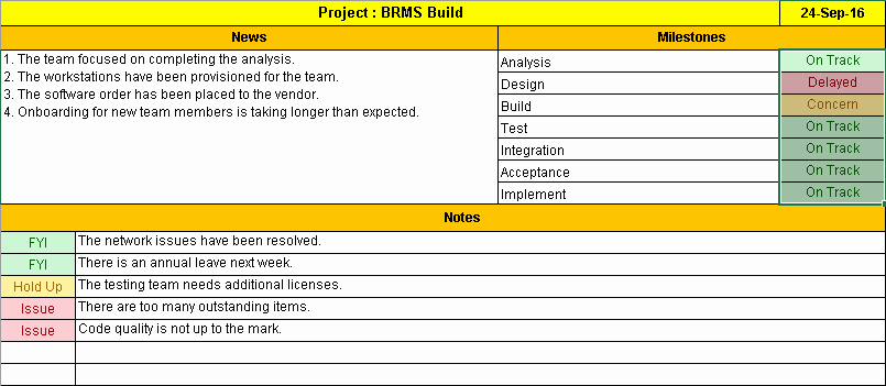 Project Management Status Report Template Beautiful E Page Project Status Report Template A Weekly Status