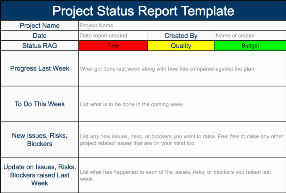 Project Management Status Report Template Fresh Project Status Report Template Templates Data