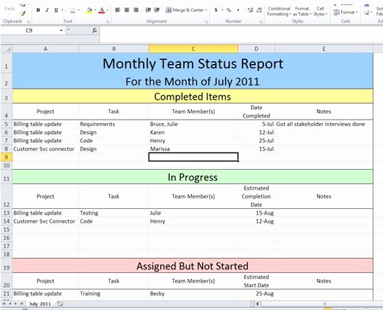 Project Management Status Report Template Unique Get Project Status Report Template Excel – Exceltemple
