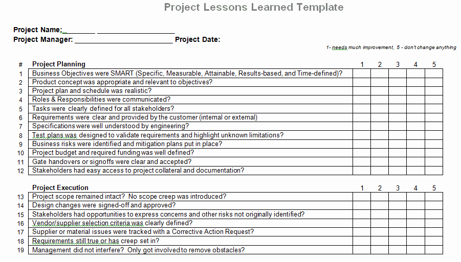 Project Management Template Word Fresh Lessons Learned Template In Microsoft Excel