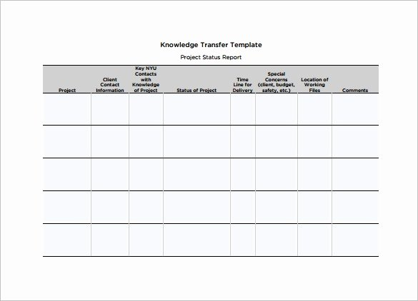 Project Management Transition Plan Template Beautiful 11 Transition Plan Templates – Free Sample Example