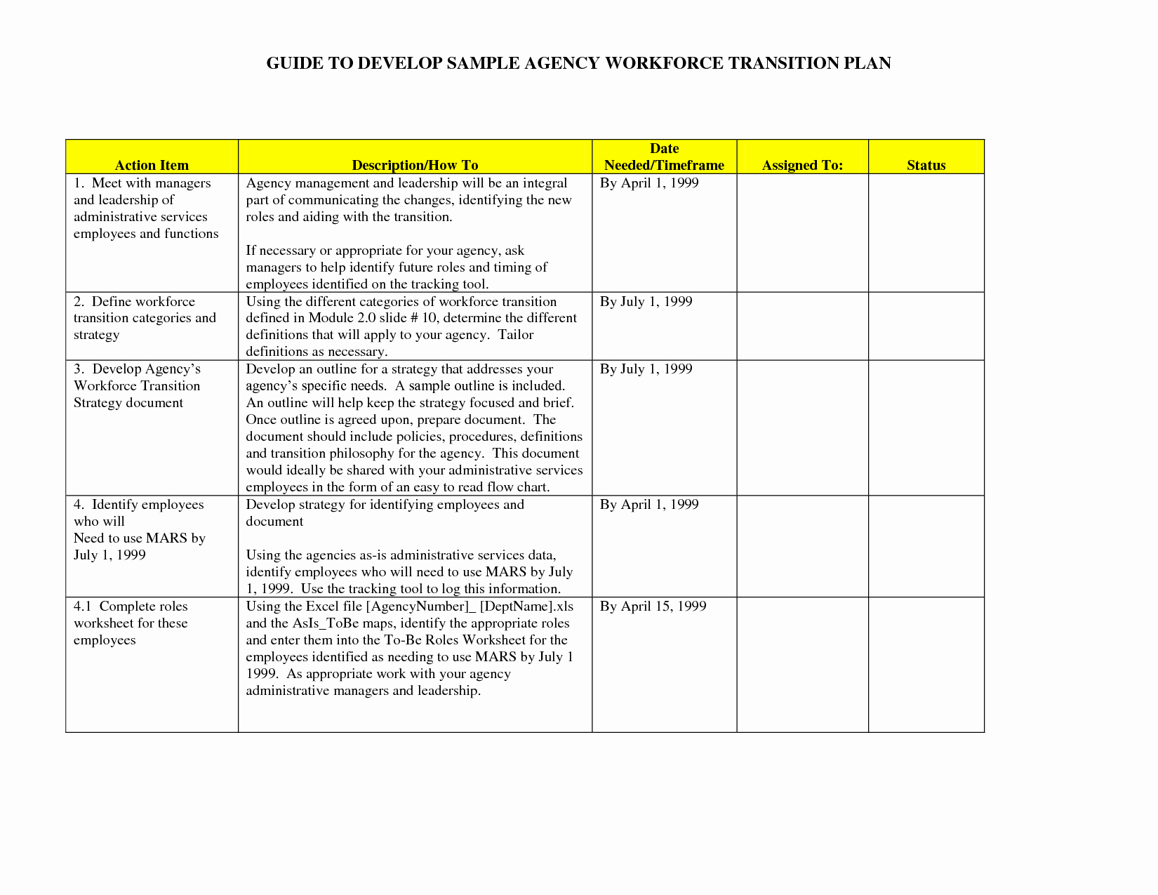 Project Management Transition Plan Template Elegant Transition Plan Template