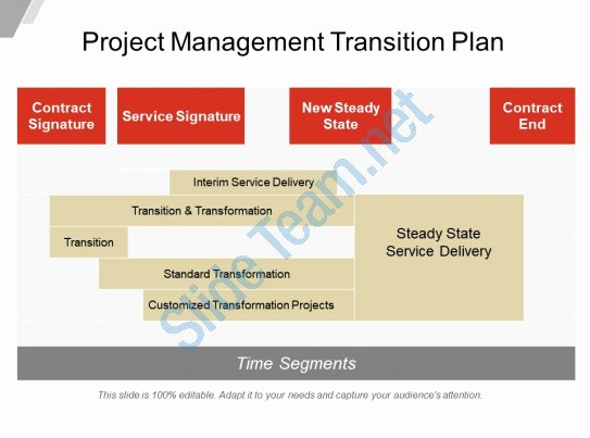 Project Management Transition Plan Template Luxury Project Management Transition Plan Example Ppt