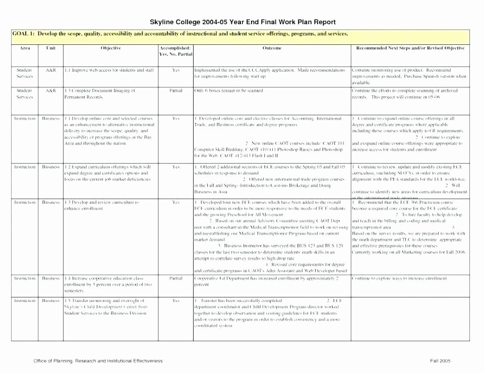project manager transition plan template management