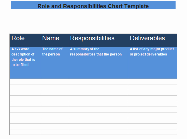 Project Management Word Template Awesome Get Role and Responsibilities Chart Template Word