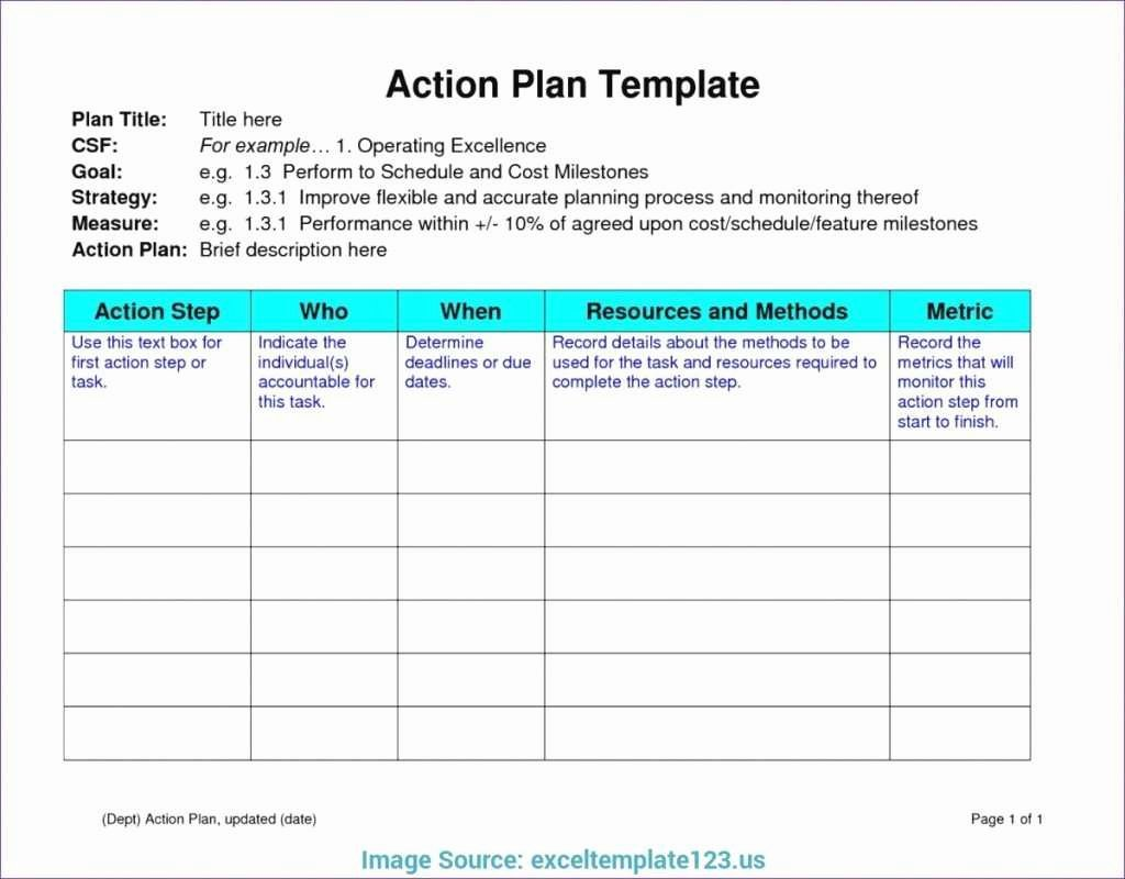 Project Management Word Template Best Of Awesome Project Management Template In Excel Free to