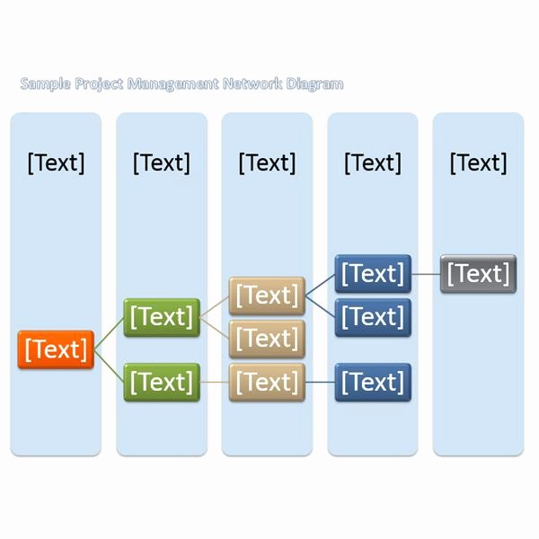Project Management Word Template Best Of Sample Project Management Network Diagrams for Microsoft