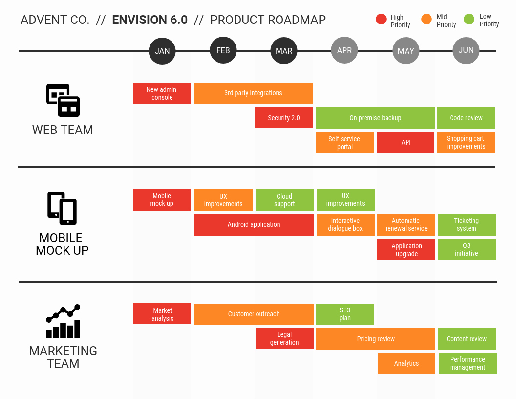 Project Plan Outline Template Awesome 15 Project Plan Templates to Visualize Your Strategy