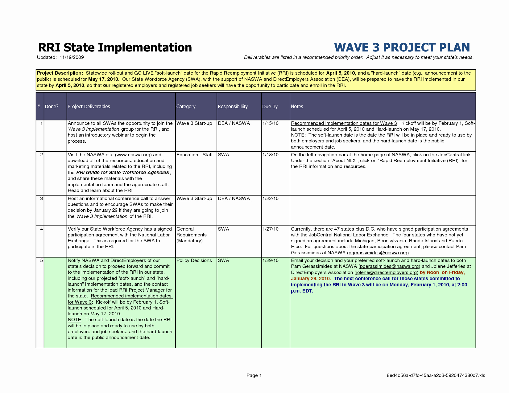 Project Plan Outline Template Awesome Project Planning Template
