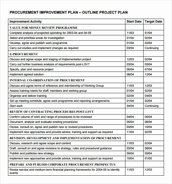 Project Plan Outline Template Beautiful 10 Sample Project Outline Templates to Download