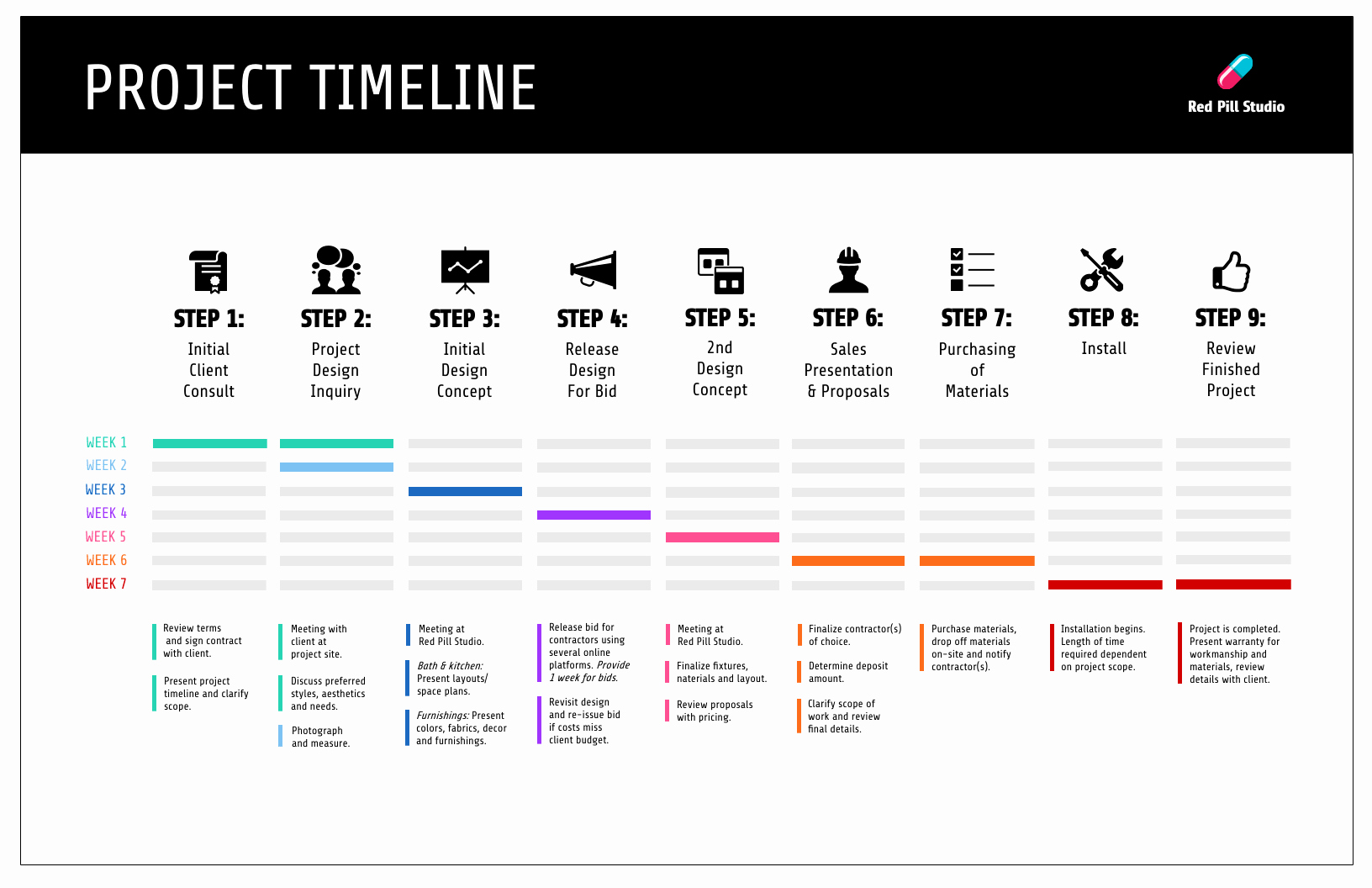 Project Plan Outline Template Elegant 15 Project Plan Templates to Visualize Your Strategy