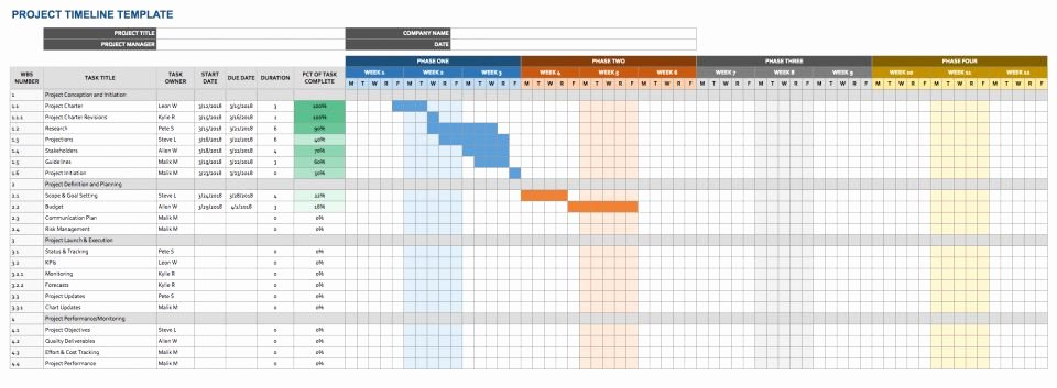 Project Proposal Template Google Docs Beautiful Free Google Calendar Templates