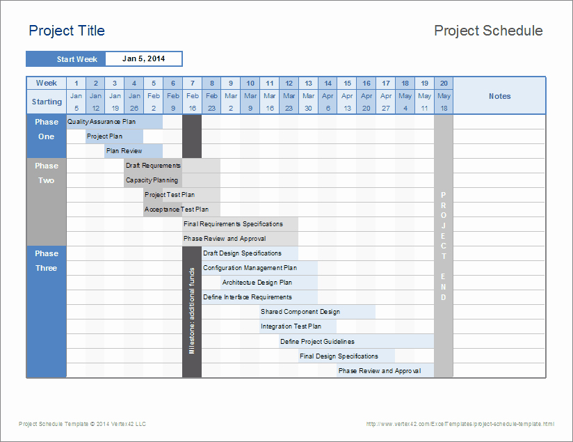 Project Schedule Template Word Lovely Excel Template Project Timeline