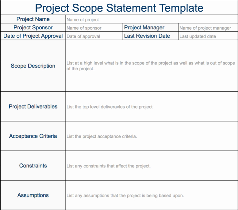 Project Scope Statement Template Best Of Project Scope Statement Free