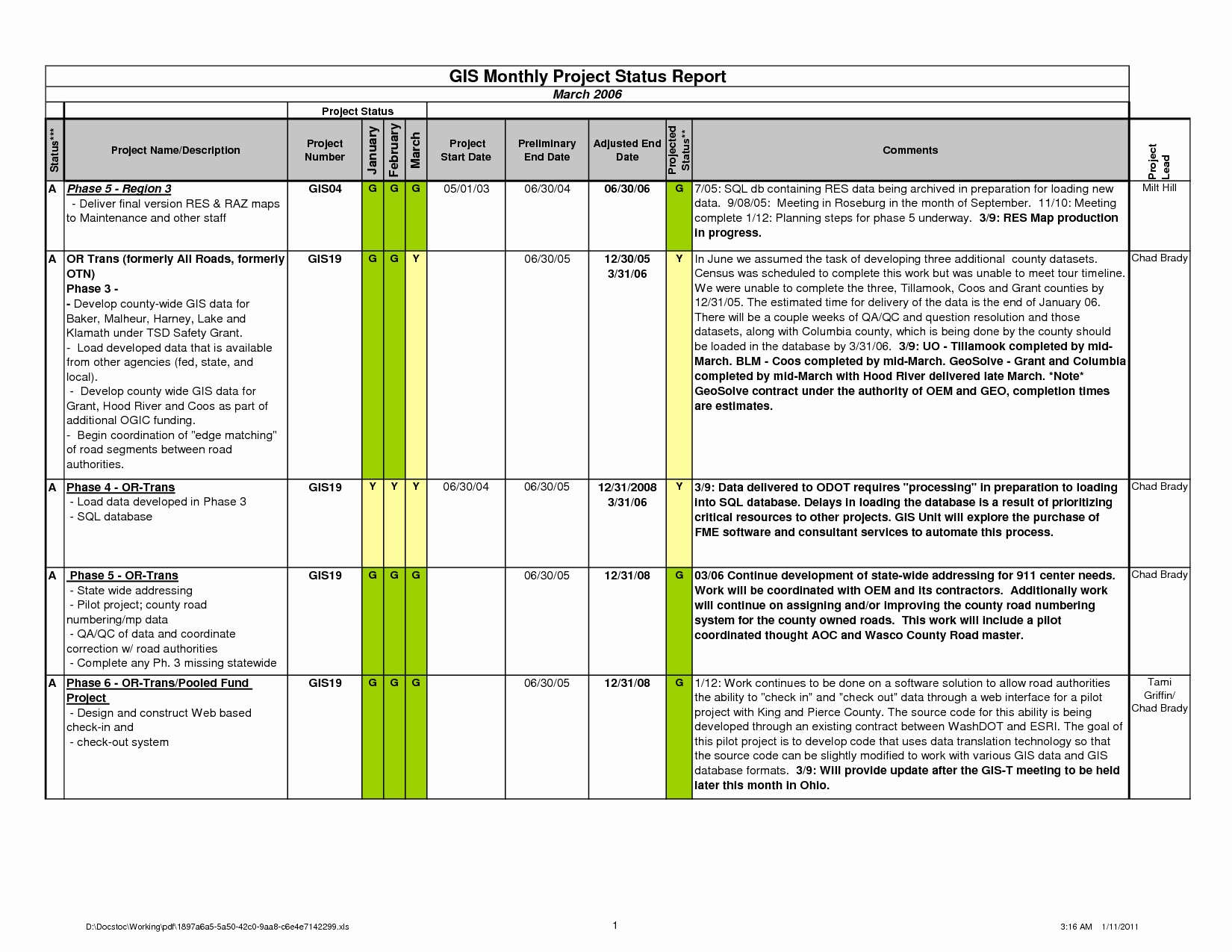 Project Status Report Template Excel Best Of Weeklyct Status Report Template Excel Progress Intended