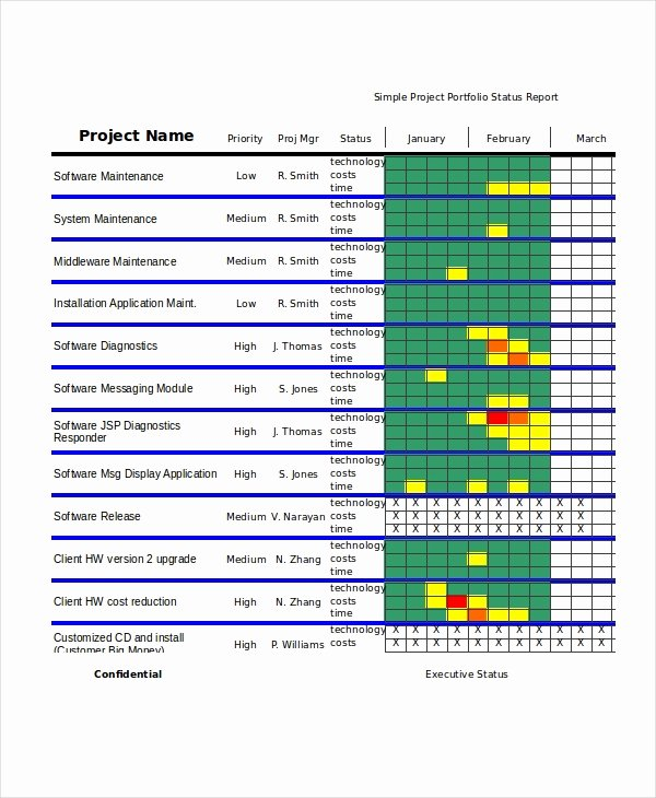 Project Status Report Template Excel Elegant 19 Printable Project Status Report Templates Google Docs