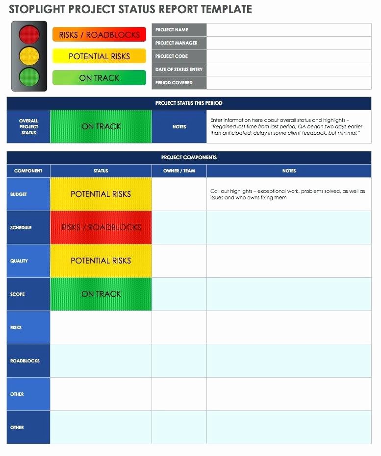 Project Status Report Template Excel Fresh Stoplight Project Status Report Template Excel Weekly