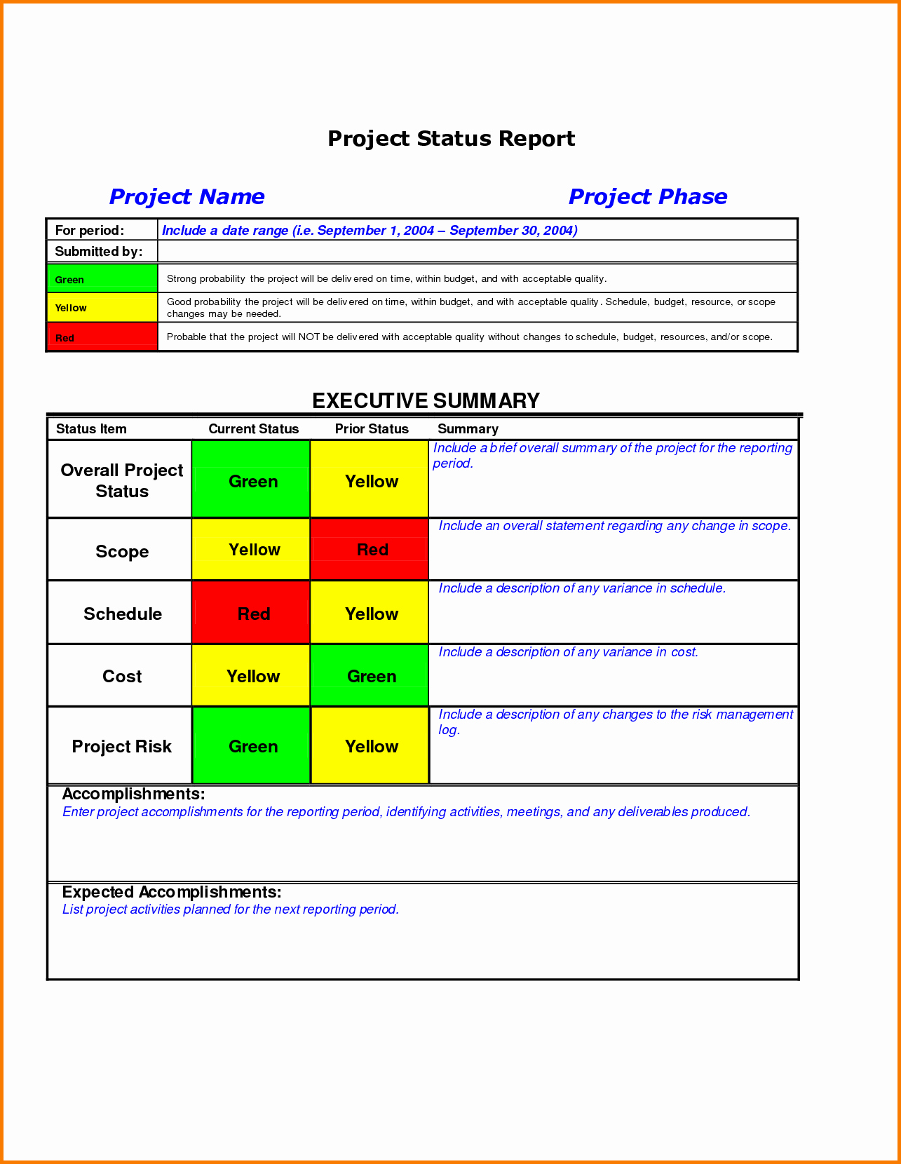 Project Status Report Template Excel Unique Project Monthly Status Report Template Excel Project