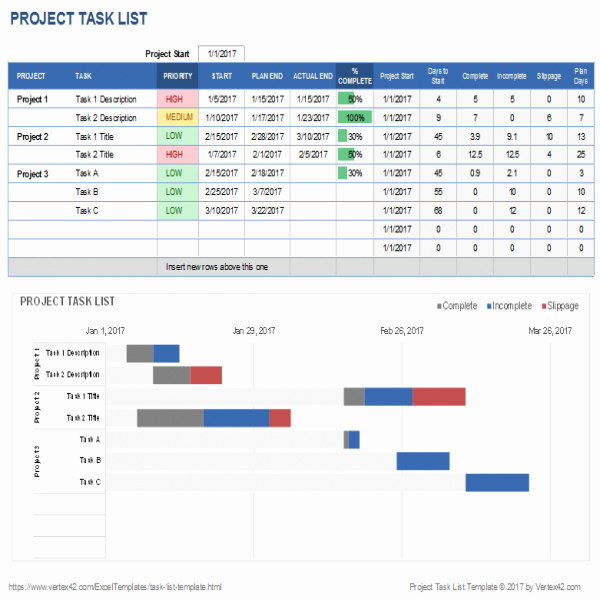 Project Task List Template Lovely Microsoft Project Task List