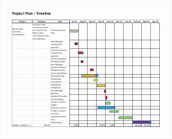 Project Timeline Template Word Elegant Project Timeline Templates 19 Free Word Ppt format