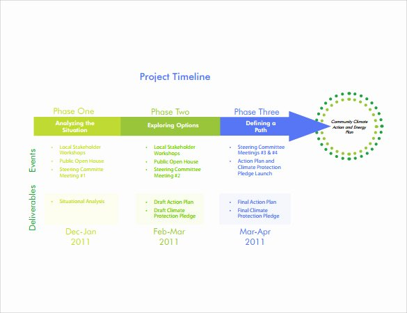 Project Timeline Template Word Fresh Project Timeline Template 14 Free Download for Word