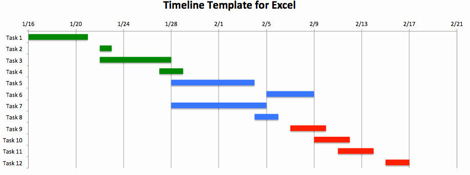 Project Timeline Template Word Inspirational Excel Timeline Template Career Fice