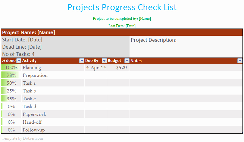 Project to Do List Template Inspirational Project to Do List Template with Percentage Progress Of
