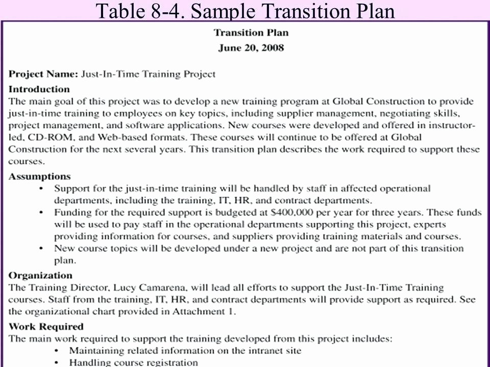 Project Transition Plan Template Awesome Knowledge Transfer Template Project Transition Plan
