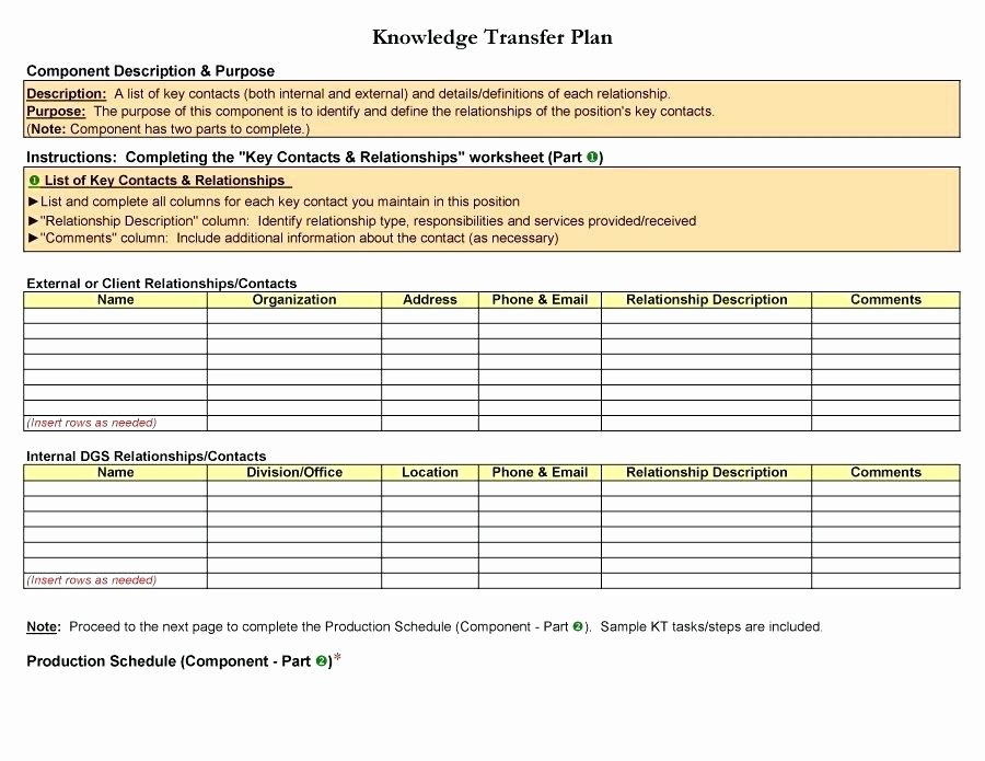 Project Transition Plan Template Fresh Transition Document Template – Voipersracing