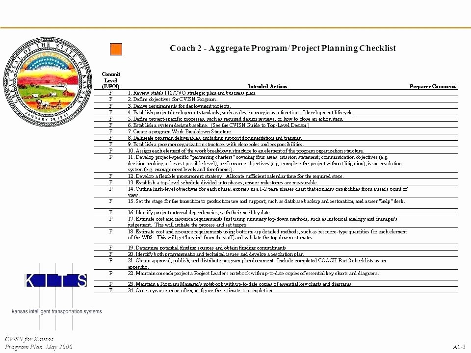Project Transition Plan Template Inspirational Oshc Program Planning Template Lesson Plan Templates Child