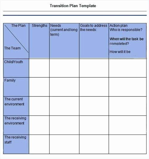 Project Transition Plan Template Lovely Transition Plan Template – Royaleducationfo