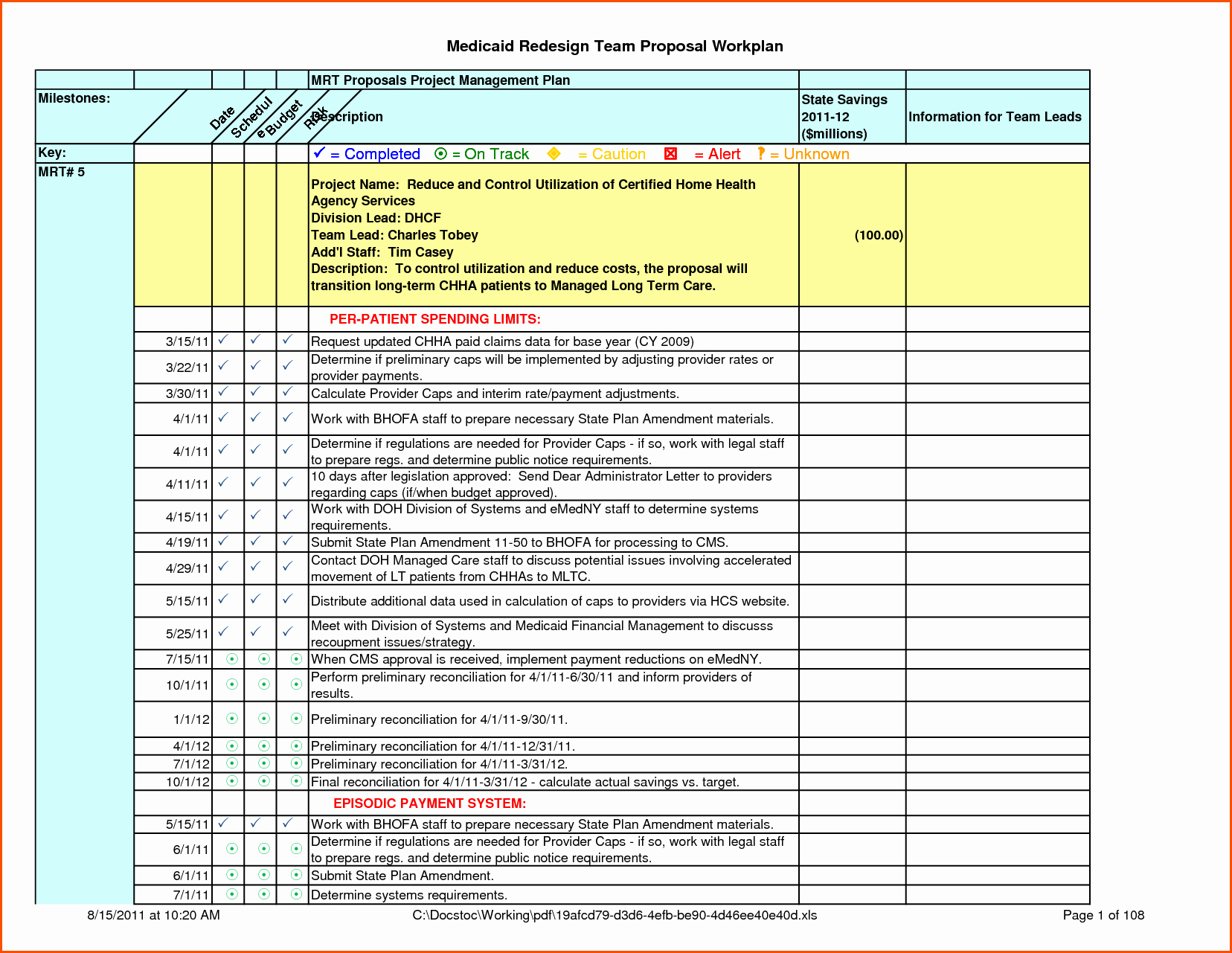 Project Work Plan Template Best Of Work Plan Template Excel