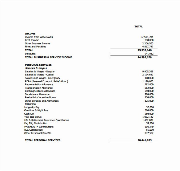 Projected Income Statement Template Best Of 12 Projected In E Statement Templates