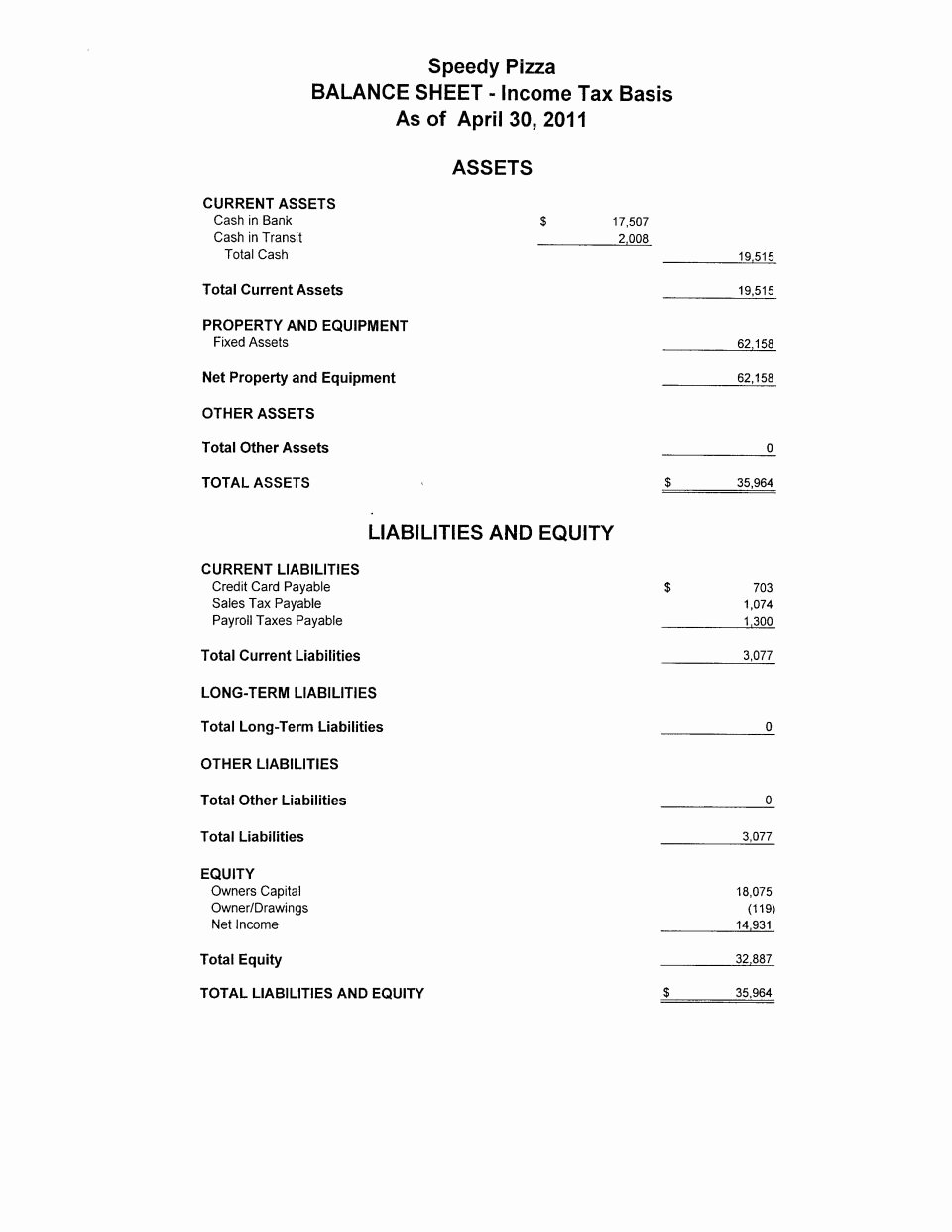 Projected Income Statement Template Elegant Projected In E Statement and Balance Sheet Template
