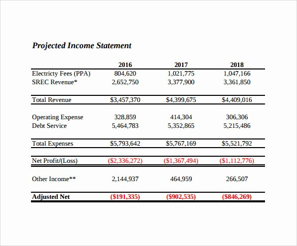 Projected Income Statement Template Fresh 12 Projected In E Statement Templates