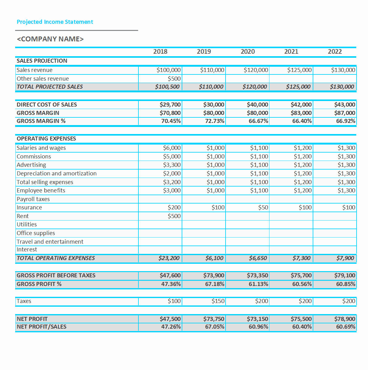 Projected Income Statement Template Lovely 41 Free In E Statement Templates & Examples Template Lab