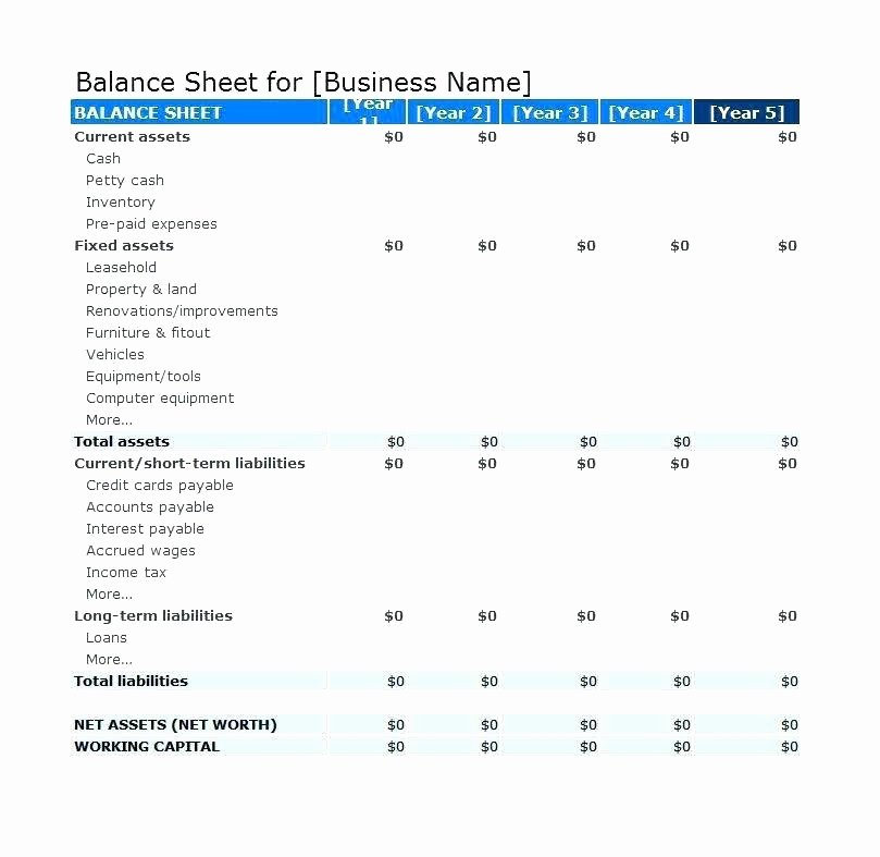 Projected Income Statement Template Luxury Template Template Projected In E Statement Excel for A